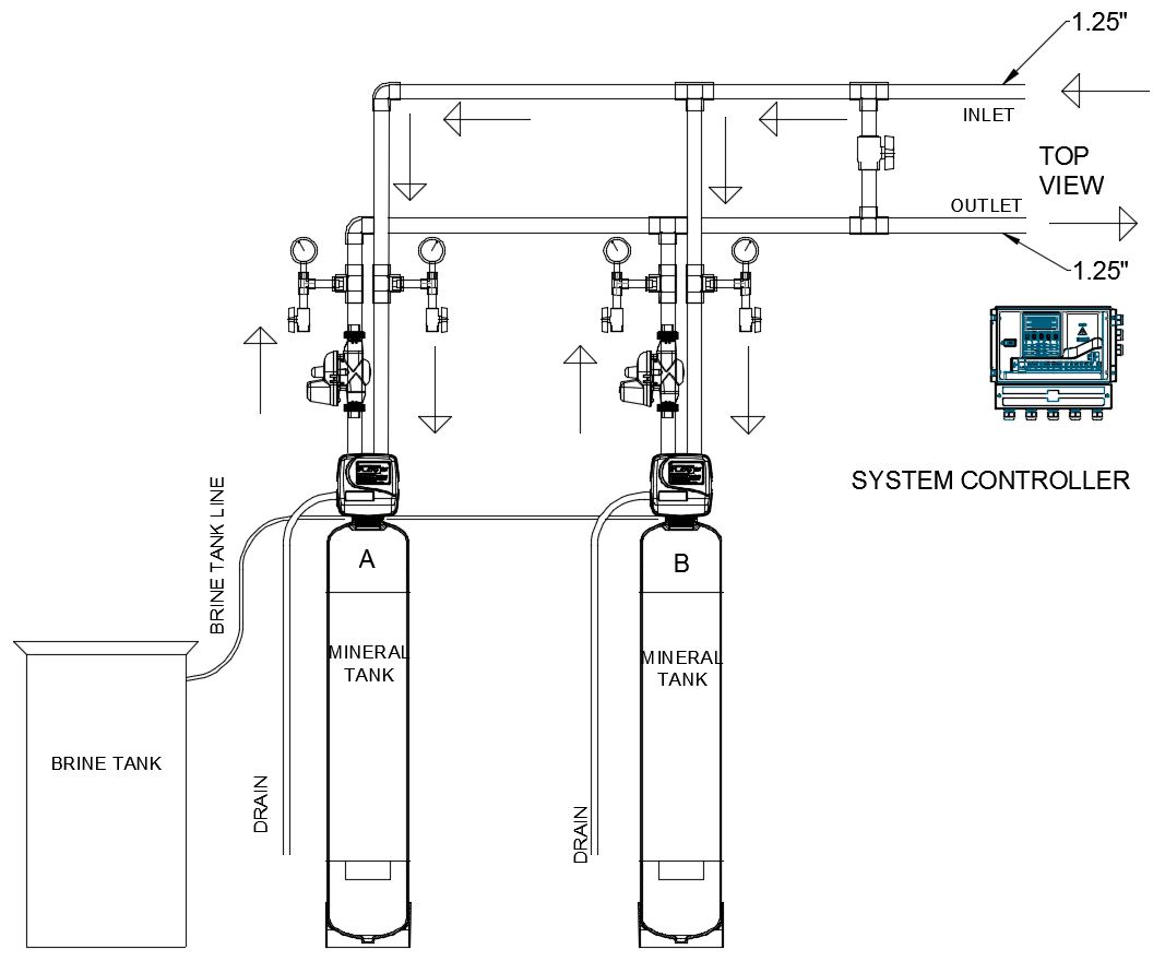 Schematic drawing of EWS SC1252n Duplex Progressive Commercial/Industrial Water  Softener