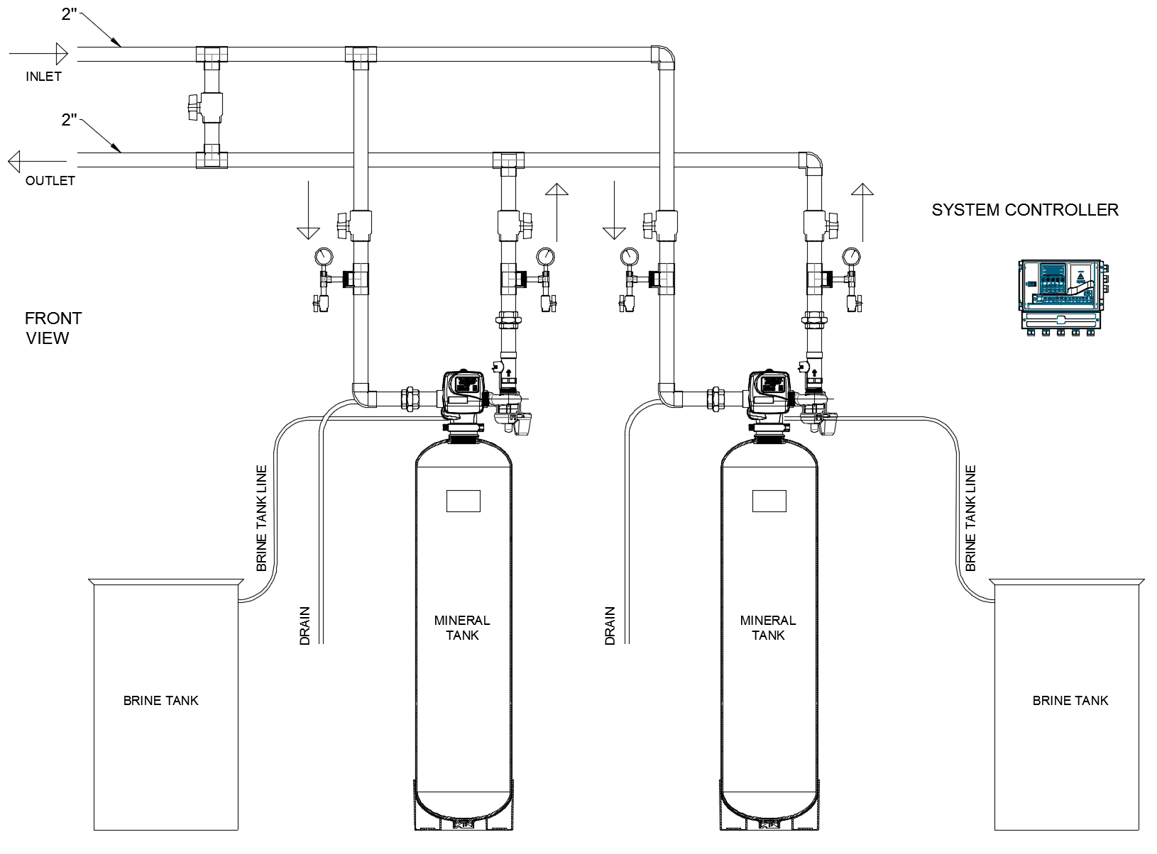 Piping Diagram For Water Softener Wiring Diagram Schemes