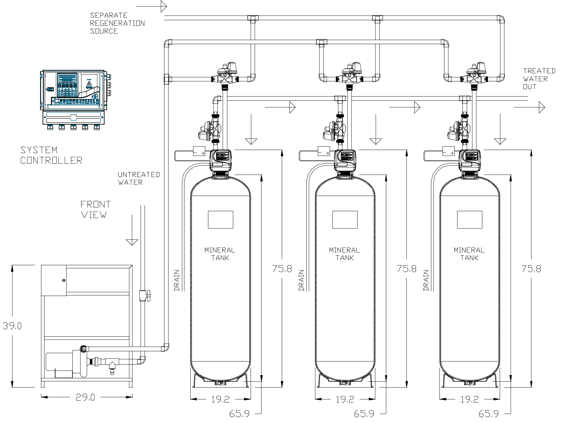 Triplex System Controlled Regeneration Cooling Tower Side Stream 5-Micron Filter System
