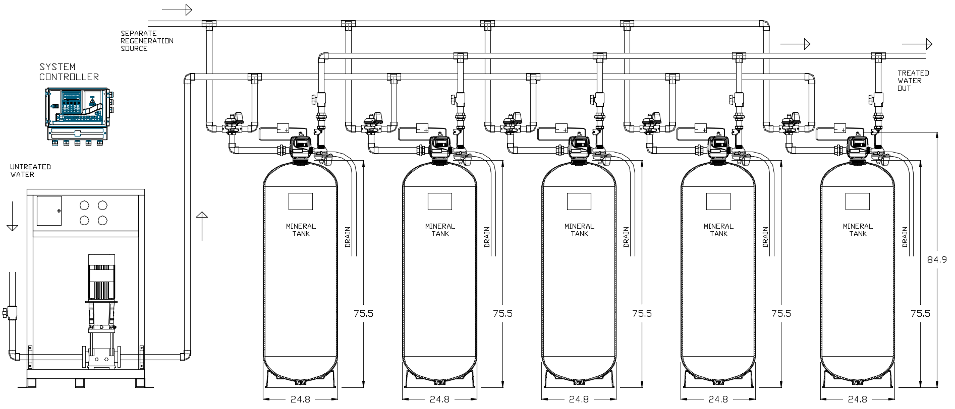 Controlled Regeneration Cooling Tower Side Stream 5-Micron Fiveplex Filter System