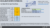 Excalibur Reverse Osmosis System Carwash Calculator