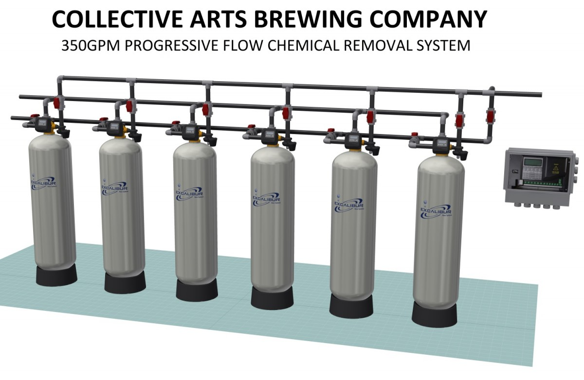 Image of Water Treatment System for Collective Arts Brewery