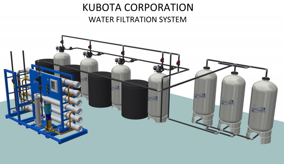 Image of Water Treatment System for Kubota Industrial Plant