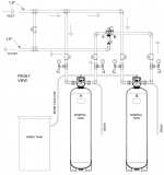 Model: EWS SD15210 Commercial/Industrial Water Softener