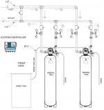 Model: EWS SC152450 Commercial/Industrial Water Softener
