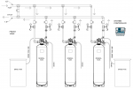 Model: EWS SC153450 Commercial/Industrial Water Softener