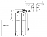 Schematic drawing of EWS SD125n Duplex Alternating Commercial/Industrial Water Softener
