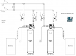 Model: EWS SC2MQC21200 Commercial/Industrial Water Softener