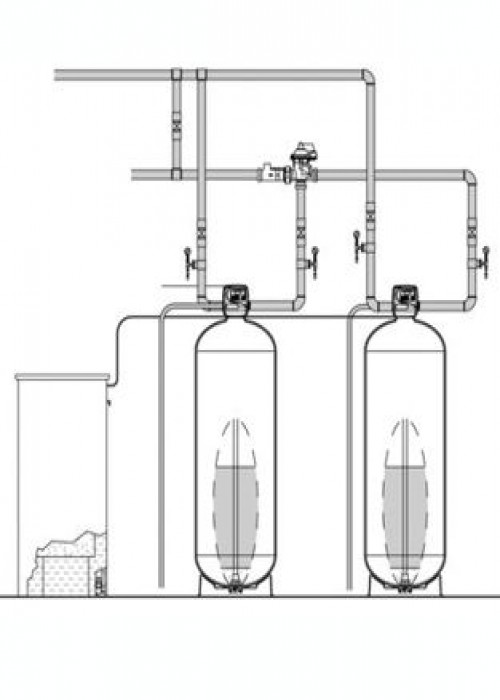 "Series EWS 1.5"" Duplex Commercial Water Softener"