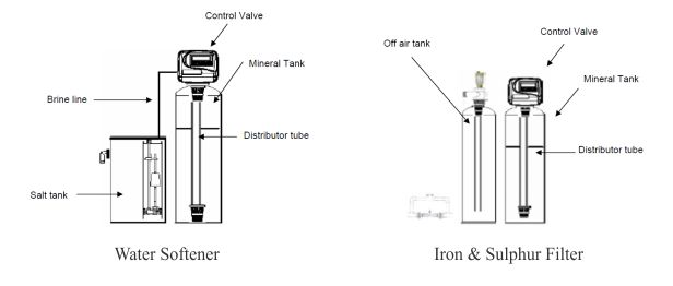 Water Treatment Winterize Instructions Water Treatment Industrial